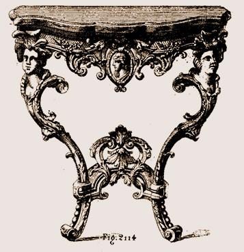 Console-Trumeau-Louis-XV Les différents styles de meubles par époques