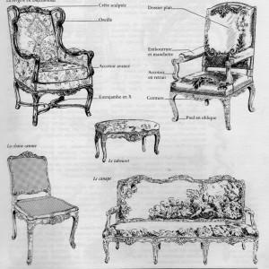 Sièges-Régence-300x300 Les différents styles de meubles par époques