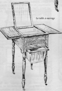 table-à-ouvrage-Louis-Philippe-204x300 Les différents styles de meubles par époques